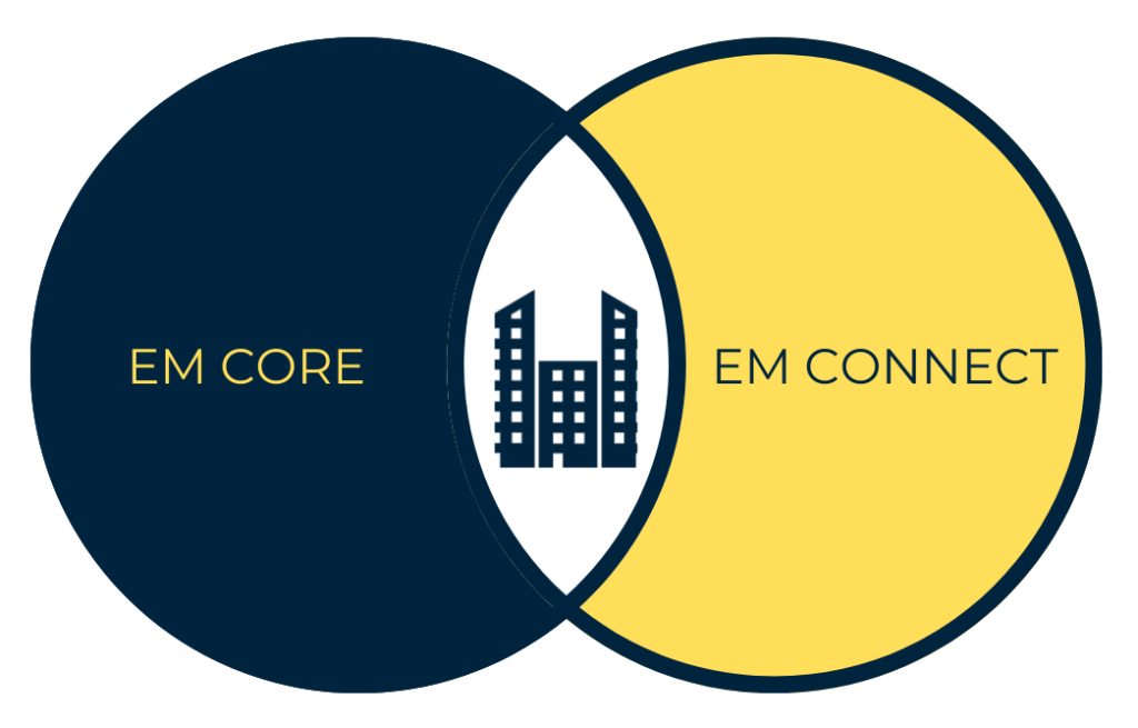 The two main pillars of the Energy Metrics SAAS platform are EM CORE & EM CONNECT. EM Core is the brain that is integrated to any IOT device or BMS/BAS system that collects, stores and analyzes data. EM Connect is the front end dashboard which gives you interactive charts on energy usage and savings, allows users to set alerts, generate reports etc.